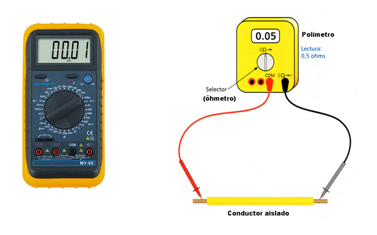 How Do You Read Ohmmeter : Why not to use a multimeter measure an insulation s